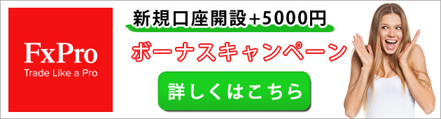 FXpro新規口座開設+5000円キャンペーン