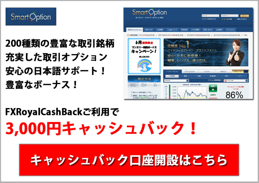 smartoptionキャッシュバック口座開設