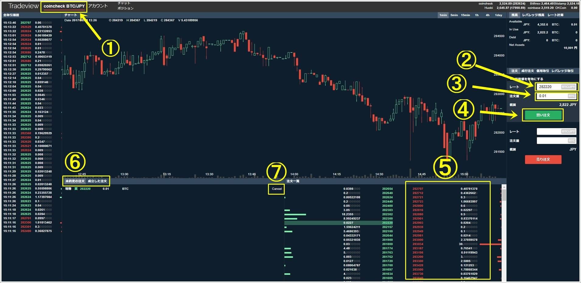 tradevidew注文の仕方