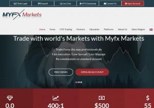 MyfxMarktes