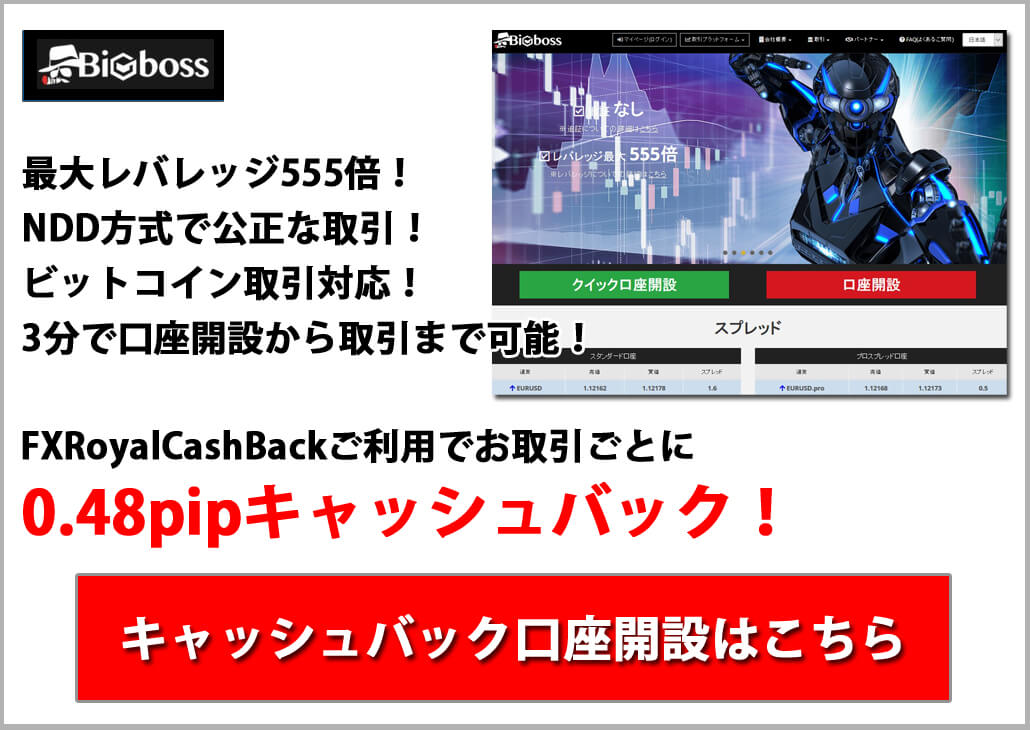 BigBoss口座開設で0.32pipのキャッシュバック!