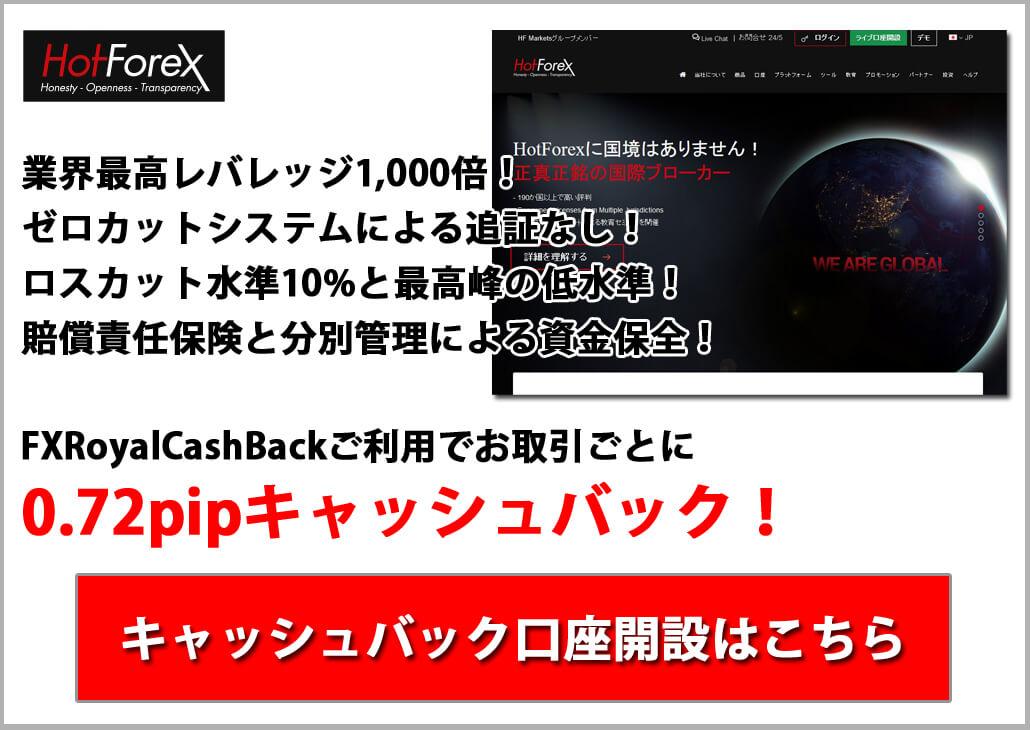 HotForex 0.64pipキャッシュバック!キャッシュバック口座開設はこちら