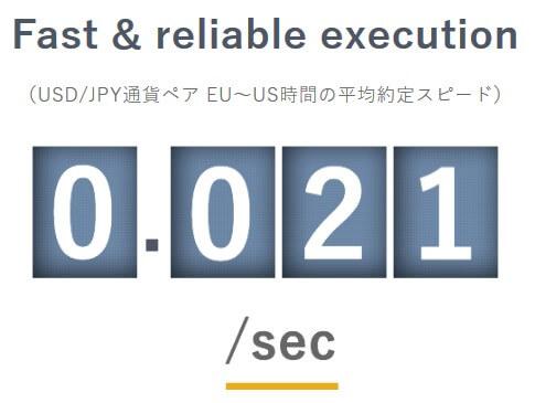DealFXUSD/JPY平均約定スピード0.021秒