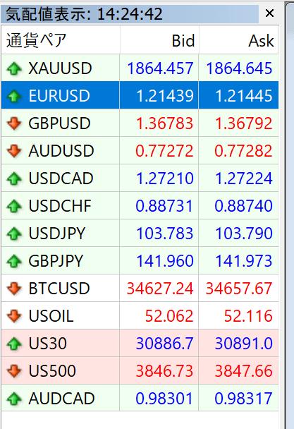 通貨の追加完了