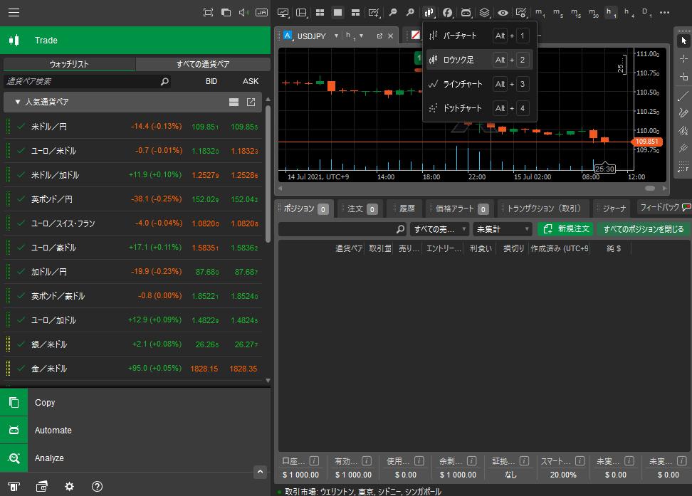 cTraderチャート変更